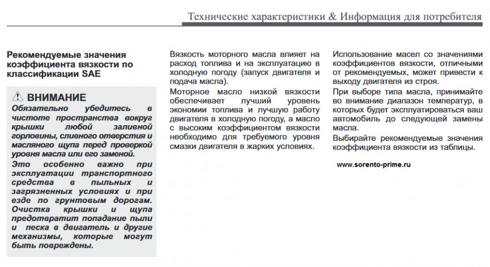 Рекомендуемые смазочные материалы Киа Соренто Прайм 4.png